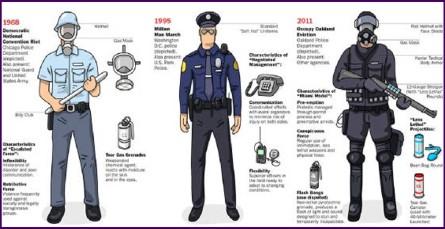 swatpolice