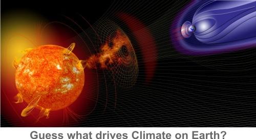 Sun_drives_climate