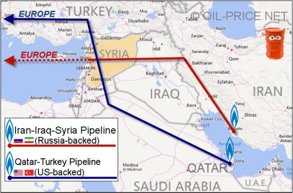 Syria-Pipelines-EU-Turkey